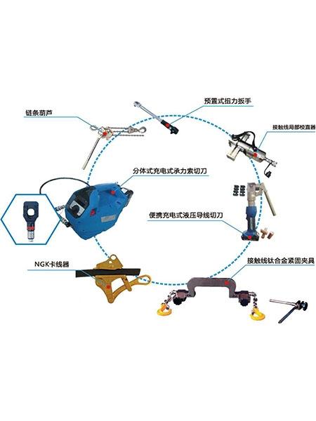 接触线断线快速抢修装置