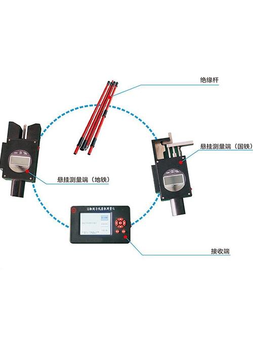 接触网磨耗带电测量系统